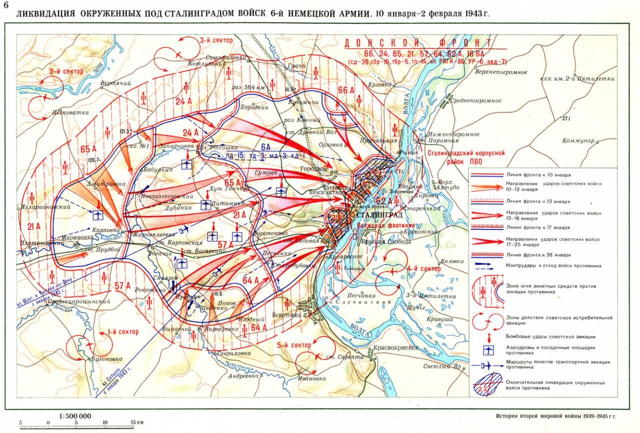 Схема сталинградской битвы 1942