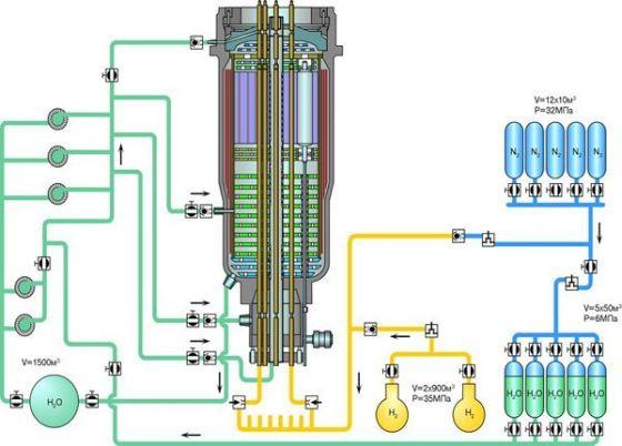 Картинки по запросу энергоблок для космической ядерной энергоустановки
