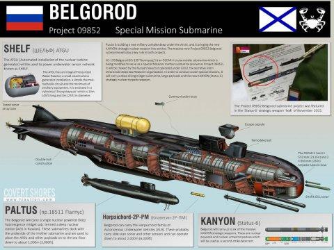 Атомная подлодка «Белгород» - оружие судного дня.