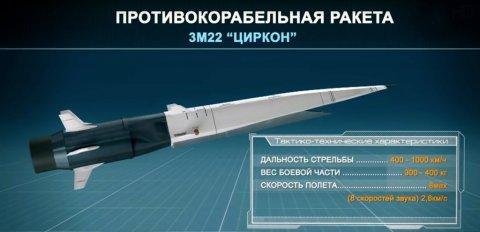 Российский ВМФ разместит гиперзвуковые крылатые ракеты на подводных лодках