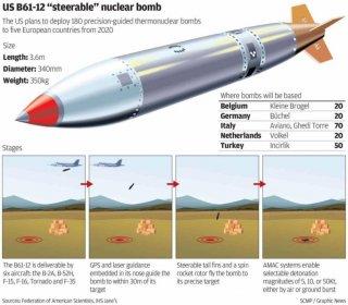 F-35 с новой ядерной бомбой испытали в США